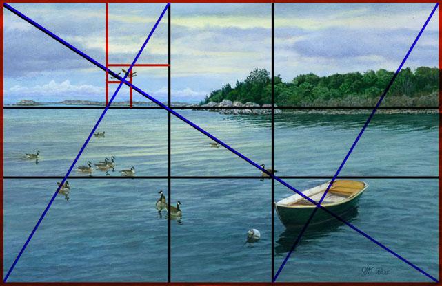 Effetti della simmetria dinamica su una fotografia